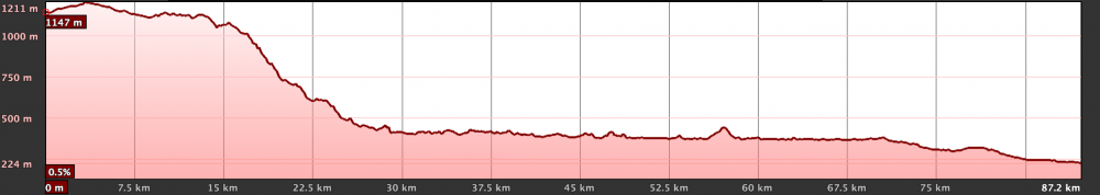 Km Total: 88 -  Slope: 780 mts