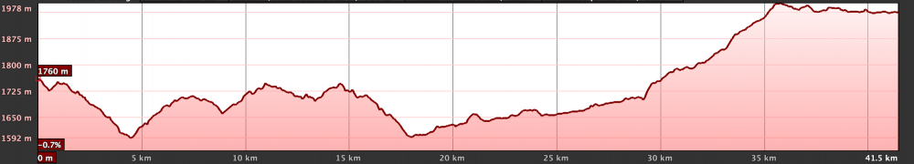 Km Total: 42 - Slope: 850 mts