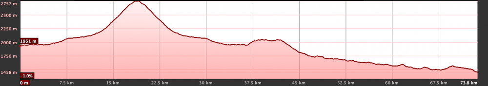 Km Total: 74 - Slope: 1250 mts