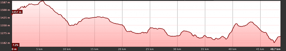Km Total: 50 - Slope: 776 mts