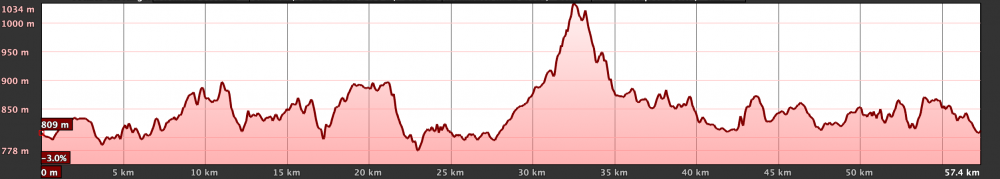 Km Total: 60 - Slope: 1140 mts