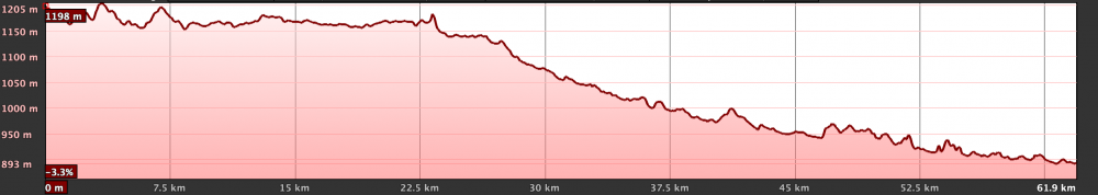 Km Total: 60 - Slope: 600 mts